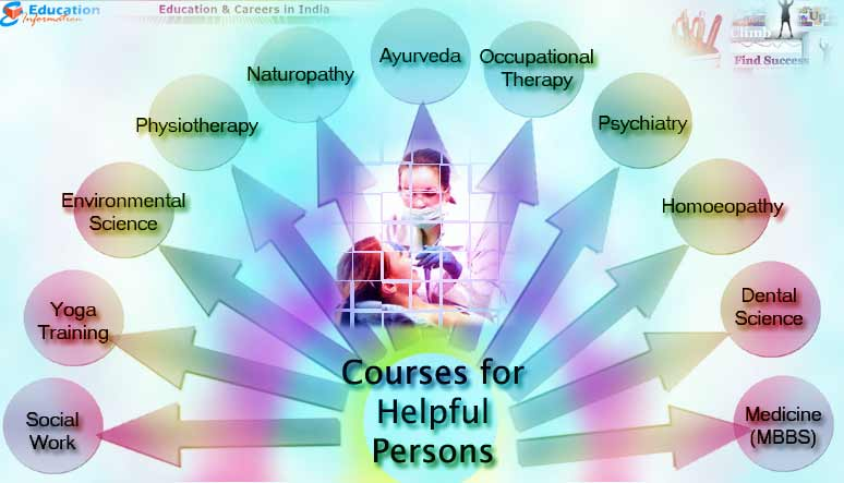 Courses that are best suited for Helpful Persons