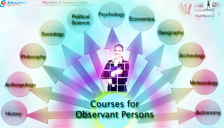 Courses that are best suited for Observant Persons