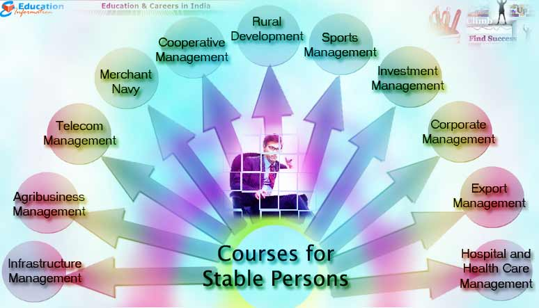 Courses that are best suited for Stable Persons